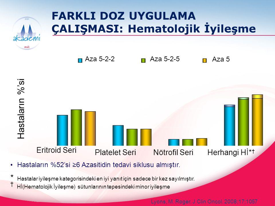 FARKLI DOZ UYGULAMA ÇALIŞMASI: Hematolojik İyileşme