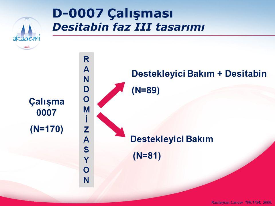 D-0007 Çalışması Desitabin faz III tasarımı