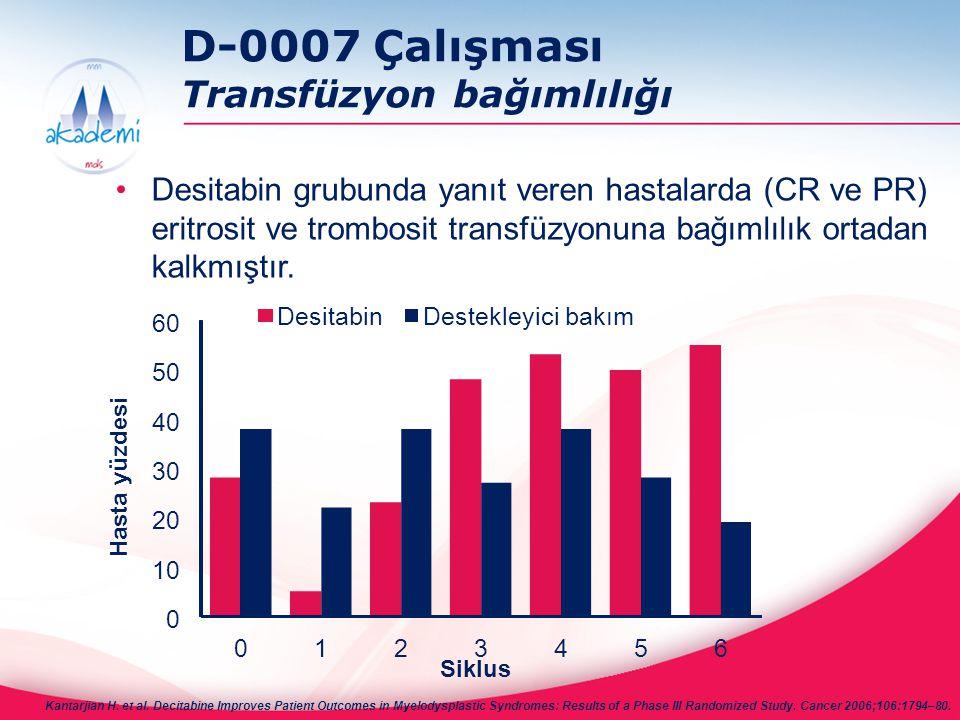 D-0007 Çalışması Transfüzyon bağımlılığı