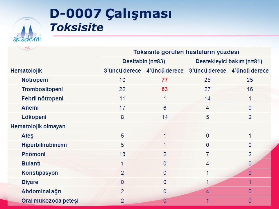 D-0007 Çalışması Toksisite
