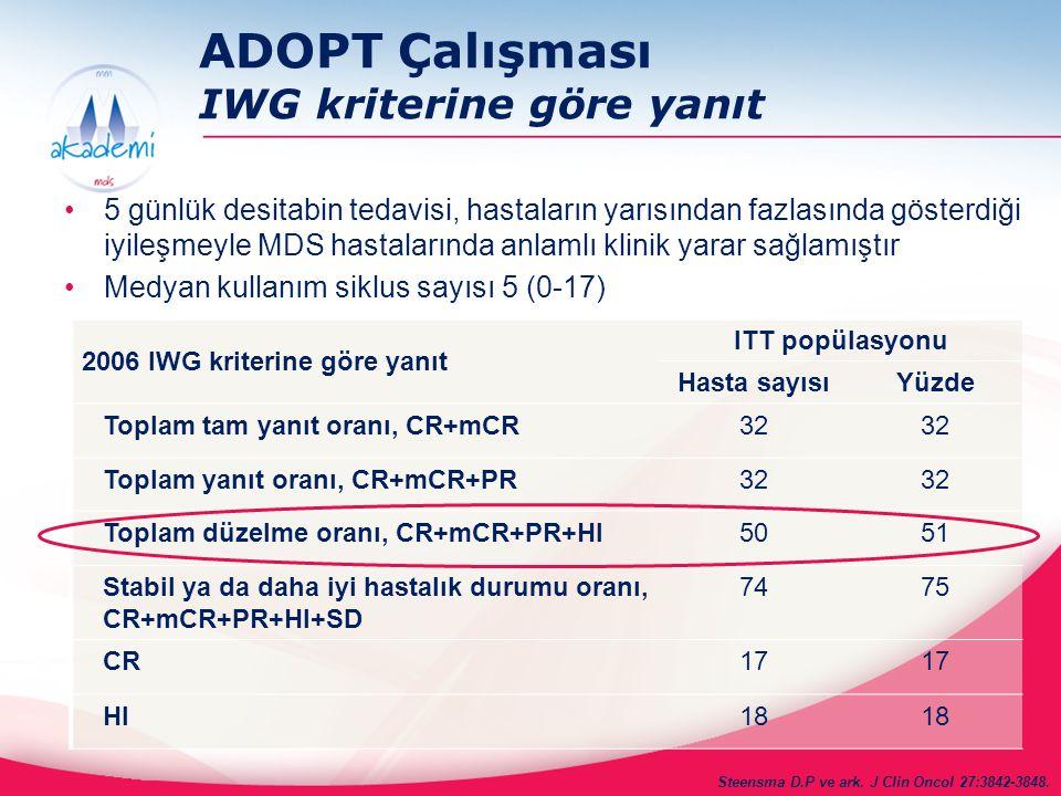 ADOPT Çalışması IWG kriterine göre yanıt