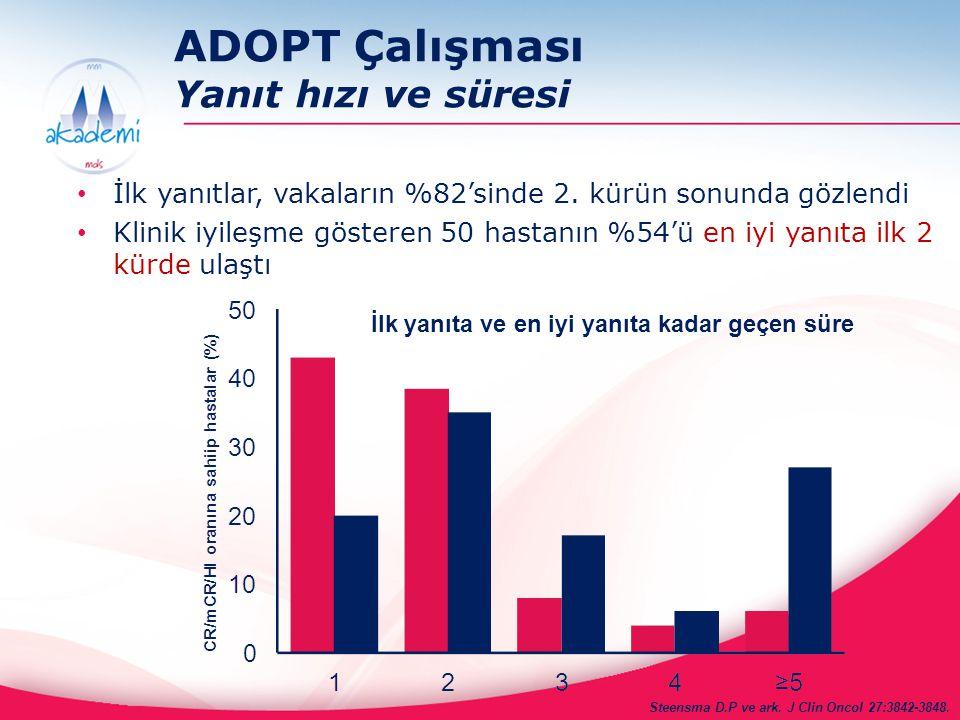 ADOPT Çalışması Yanıt hızı ve süresi