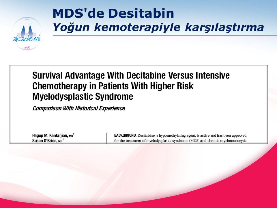MDS de Desitabin Yoğun kemoterapiyle karşılaştırma