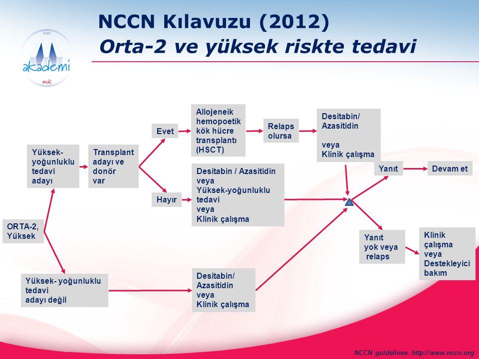 NCCN Kılavuzu (2012) Orta-2 ve yüksek riskte tedavi