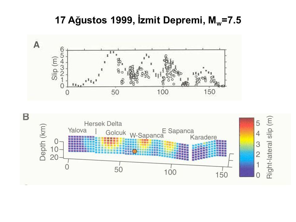 17 Ağustos 1999, İzmit Depremi, Mw=7.5