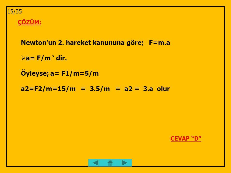 Newton'un 2. hareket kanununa göre; F=m.a a= F/m ' dir.
