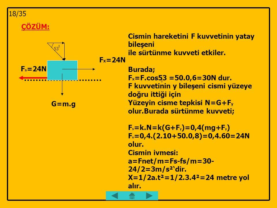 Cismin hareketini F kuvvetinin yatay bileşeni