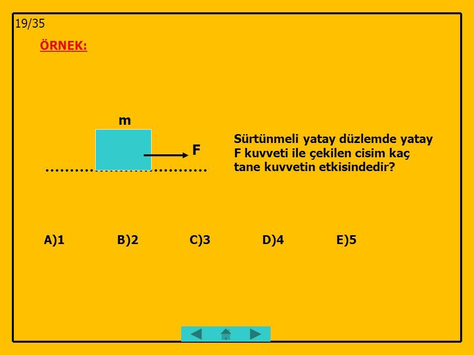 19/35 ÖRNEK: m. Sürtünmeli yatay düzlemde yatay F kuvveti ile çekilen cisim kaç tane kuvvetin etkisindedir
