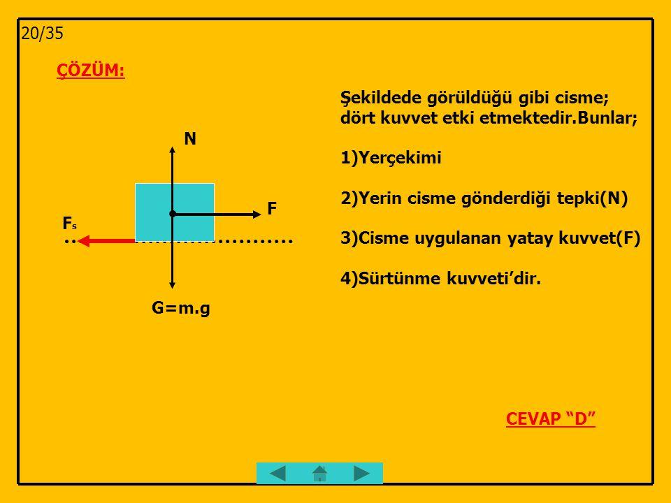 20/35 ÇÖZÜM: Şekildede görüldüğü gibi cisme; dört kuvvet etki etmektedir.Bunlar; 1)Yerçekimi. 2)Yerin cisme gönderdiği tepki(N)
