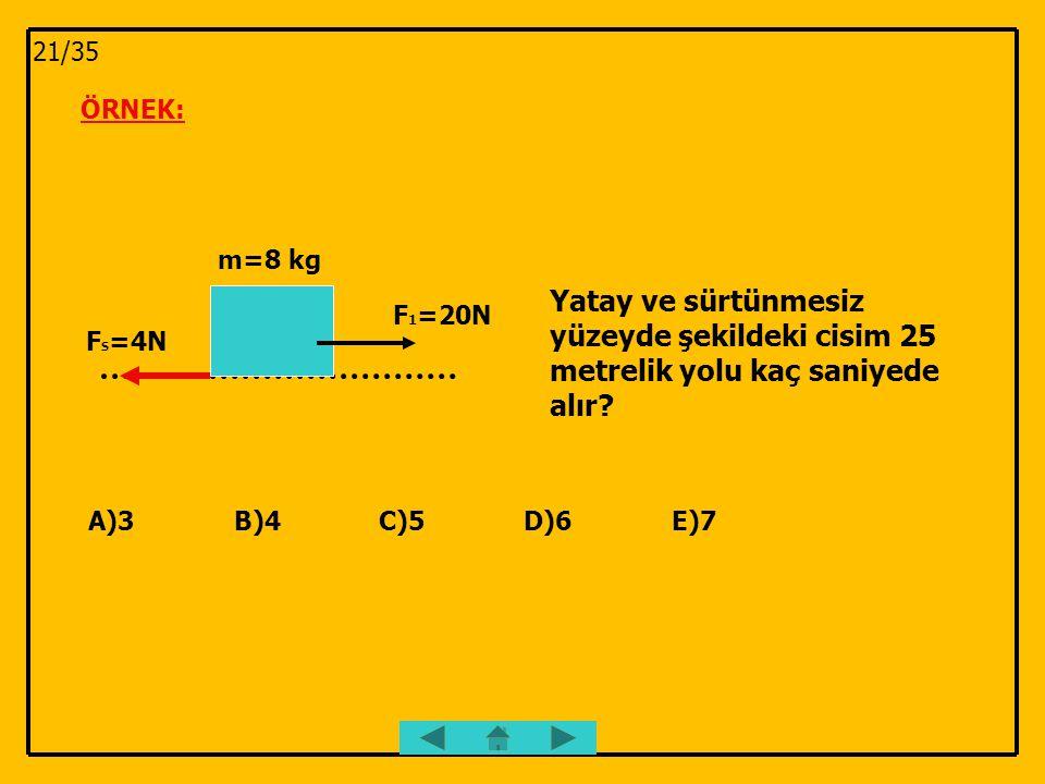 21/35 ÖRNEK: m=8 kg. Yatay ve sürtünmesiz yüzeyde şekildeki cisim 25 metrelik yolu kaç saniyede alır
