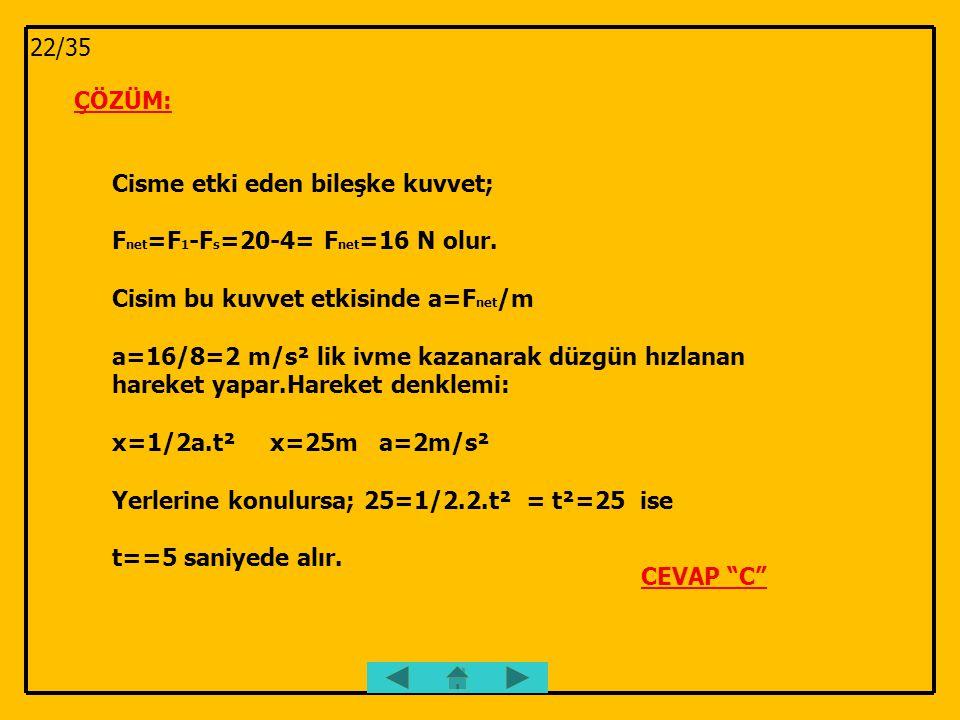 22/35 ÇÖZÜM: Cisme etki eden bileşke kuvvet; Fnet=F1-Fs=20-4= Fnet=16 N olur. Cisim bu kuvvet etkisinde a=Fnet/m.