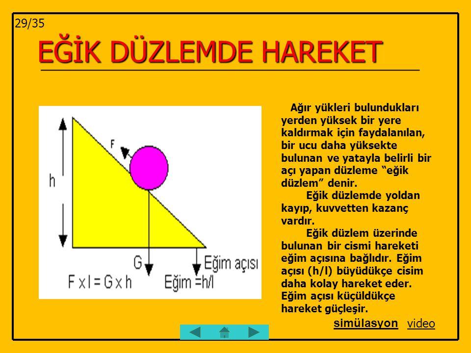 EĞİK DÜZLEMDE HAREKET 29/35 simülasyon video