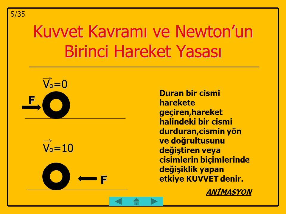 Kuvvet Kavramı ve Newton'un Birinci Hareket Yasası