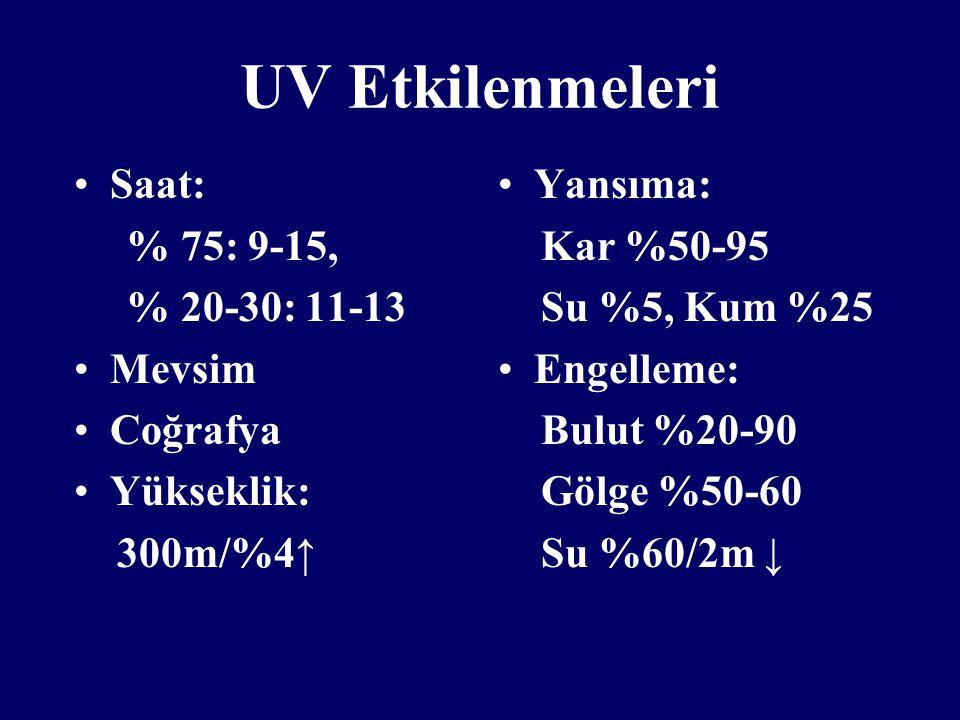 UV Etkilenmeleri Saat: % 75: 9-15, % 20-30: 11-13 Mevsim Coğrafya