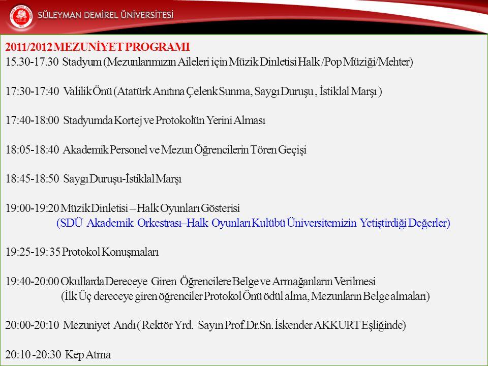 2011/2012 MEZUNİYET PROGRAMI 15.30-17.30 Stadyum (Mezunlarımızın Aileleri için Müzik Dinletisi Halk /Pop Müziği/Mehter) 17:30-17:40 Valilik Önü (Atatürk Anıtına Çelenk Sunma, Saygı Duruşu , İstiklal Marşı ) 17:40-18:00 Stadyumda Kortej ve Protokolün Yerini Alması 18:05-18:40 Akademik Personel ve Mezun Öğrencilerin Tören Geçişi 18:45-18:50 Saygı Duruşu-İstiklal Marşı 19:00-19:20 Müzik Dinletisi – Halk Oyunları Gösterisi (SDÜ Akademik Orkestrası–Halk Oyunları Kulübü Üniversitemizin Yetiştirdiği Değerler) 19:25-19: 35 Protokol Konuşmaları 19:40-20:00 Okullarda Dereceye Giren Öğrencilere Belge ve Armağanların Verilmesi (İlk Üç dereceye giren öğrenciler Protokol Önü ödül alma, Mezunların Belge almaları) 20:00-20:10 Mezuniyet Andı ( Rektör Yrd.