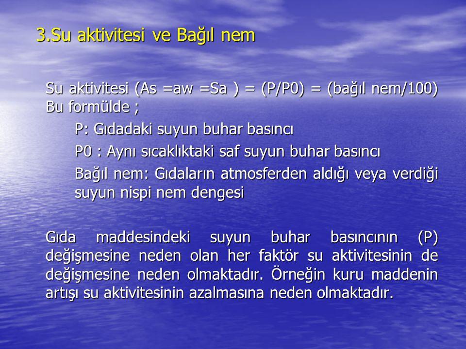 3.Su aktivitesi ve Bağıl nem