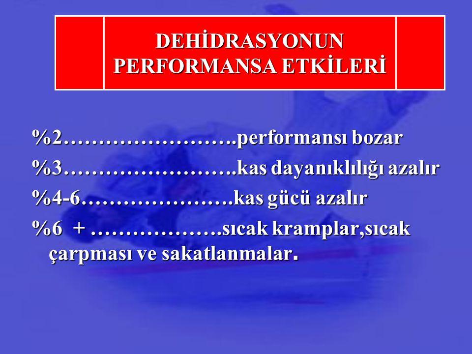 DEHİDRASYONUN PERFORMANSA ETKİLERİ