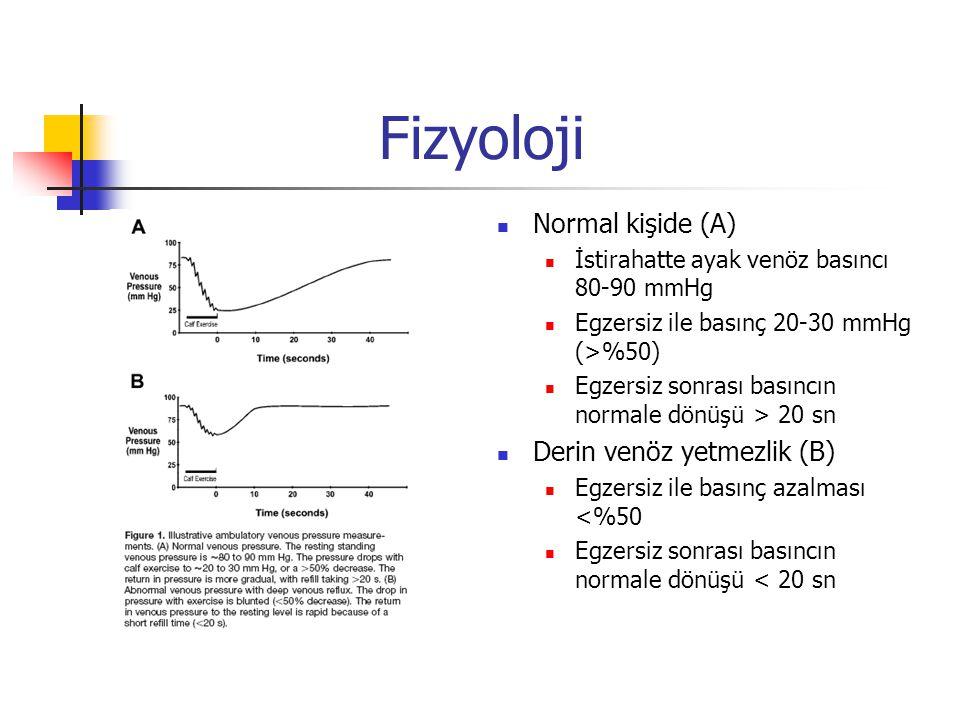 Fizyoloji Normal kişide (A) Derin venöz yetmezlik (B)