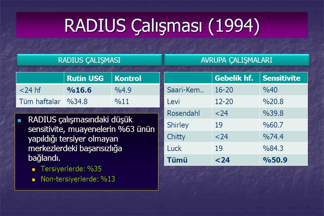 RADIUS Çalışması (1994) RADIUS ÇALIŞMASI. AVRUPA ÇALIŞMALARI. Rutin USG. Kontrol. <24 hf. %16.6.
