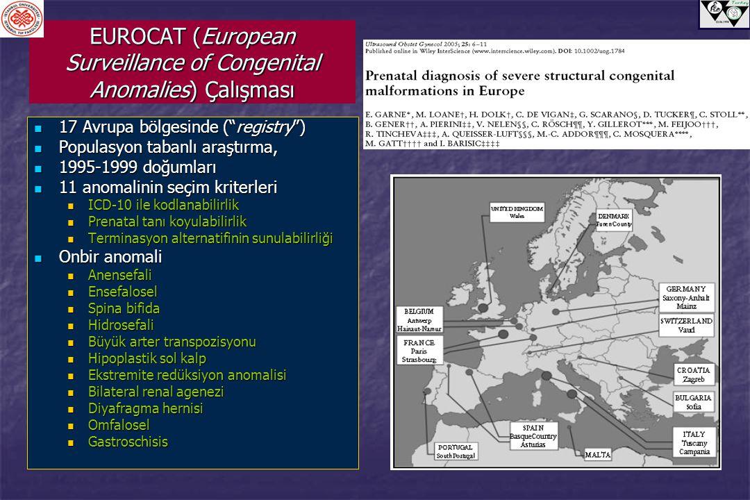 EUROCAT (European Surveillance of Congenital Anomalies) Çalışması