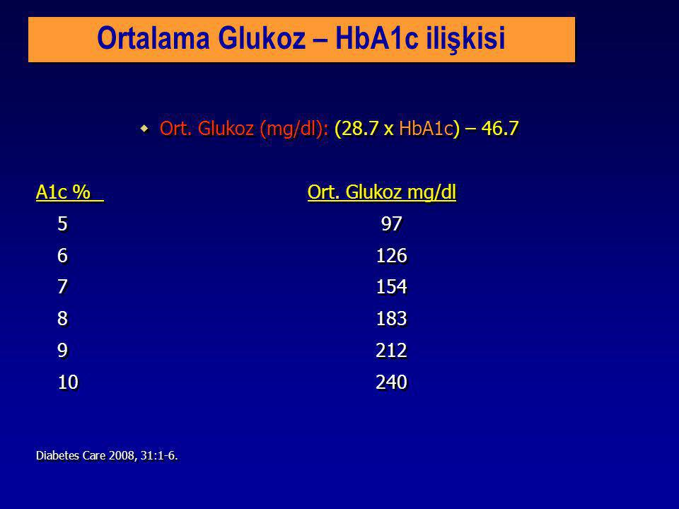 Ortalama Glukoz – HbA1c ilişkisi