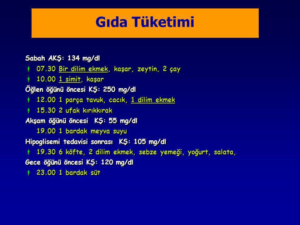 Gıda Tüketimi Sabah AKŞ: 134 mg/dl