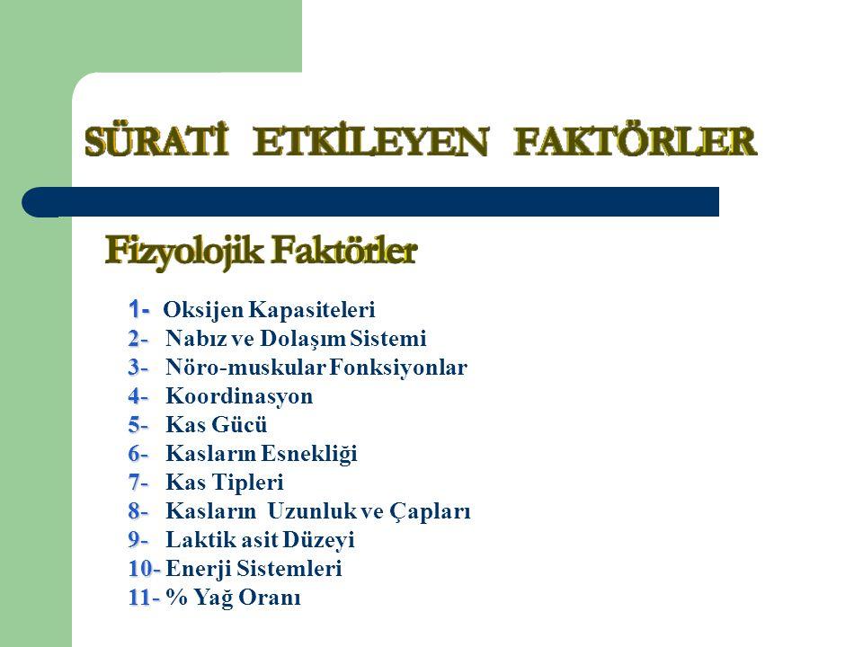 1- Oksijen Kapasiteleri