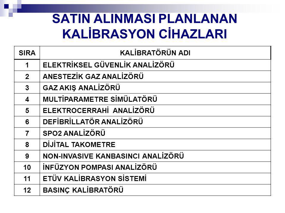 SATIN ALINMASI PLANLANAN KALİBRASYON CİHAZLARI