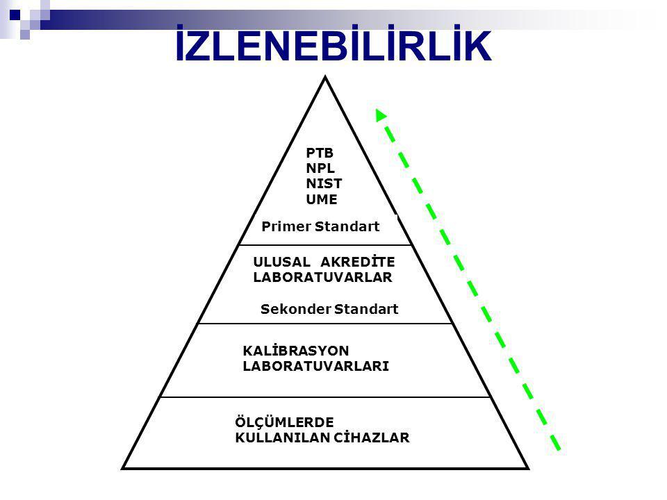 İZLENEBİLİRLİK PTB NPL NIST UME Primer Standart