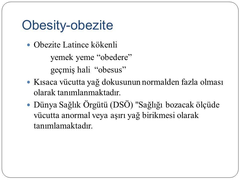 Obesity-obezite Obezite Latince kökenli yemek yeme obedere