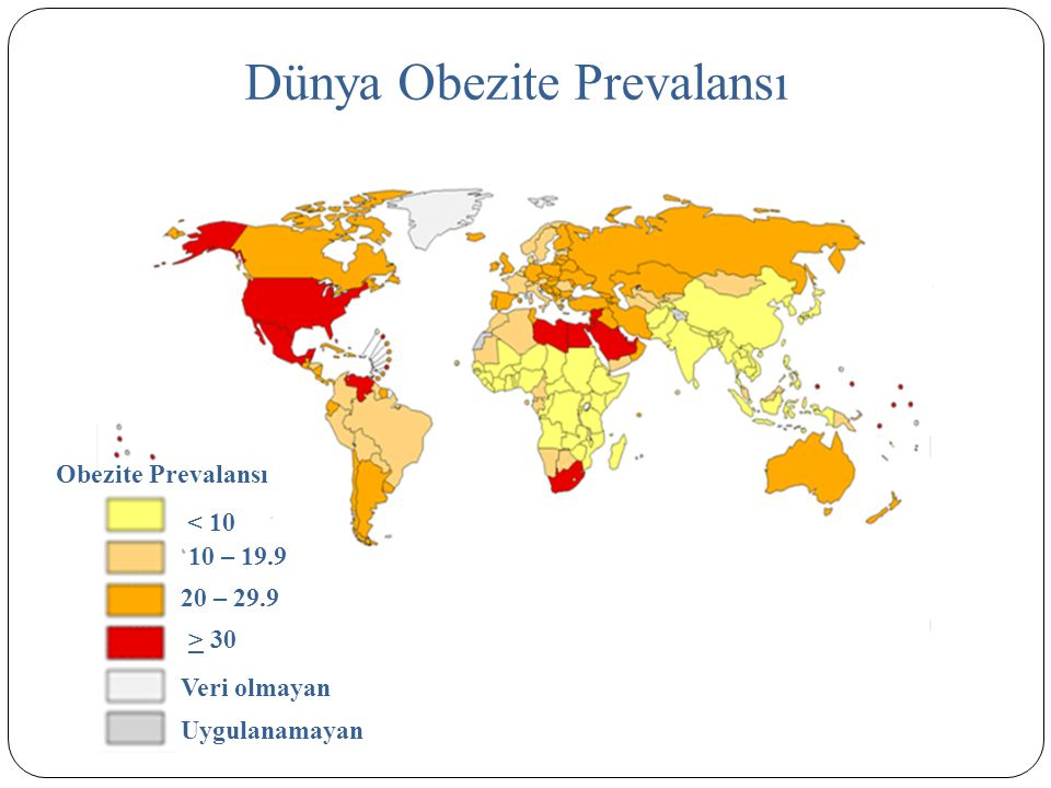 Dünya Obezite Prevalansı