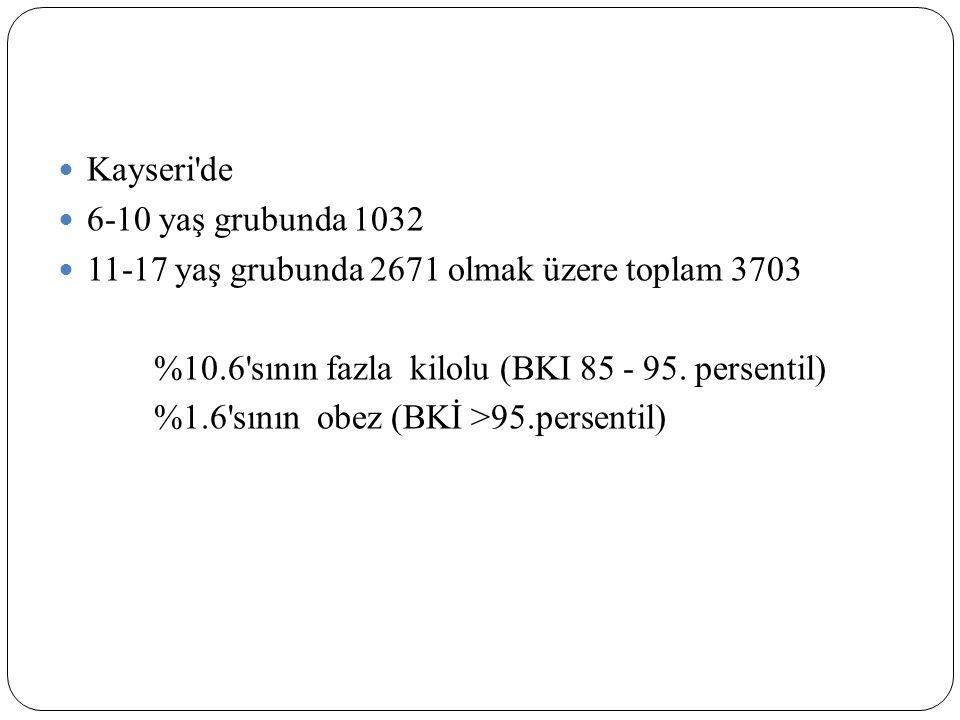 Kayseri de 6-10 yaş grubunda 1032. 11-17 yaş grubunda 2671 olmak üzere toplam 3703. %10.6 sının fazla kilolu (BKI 85 - 95. persentil)