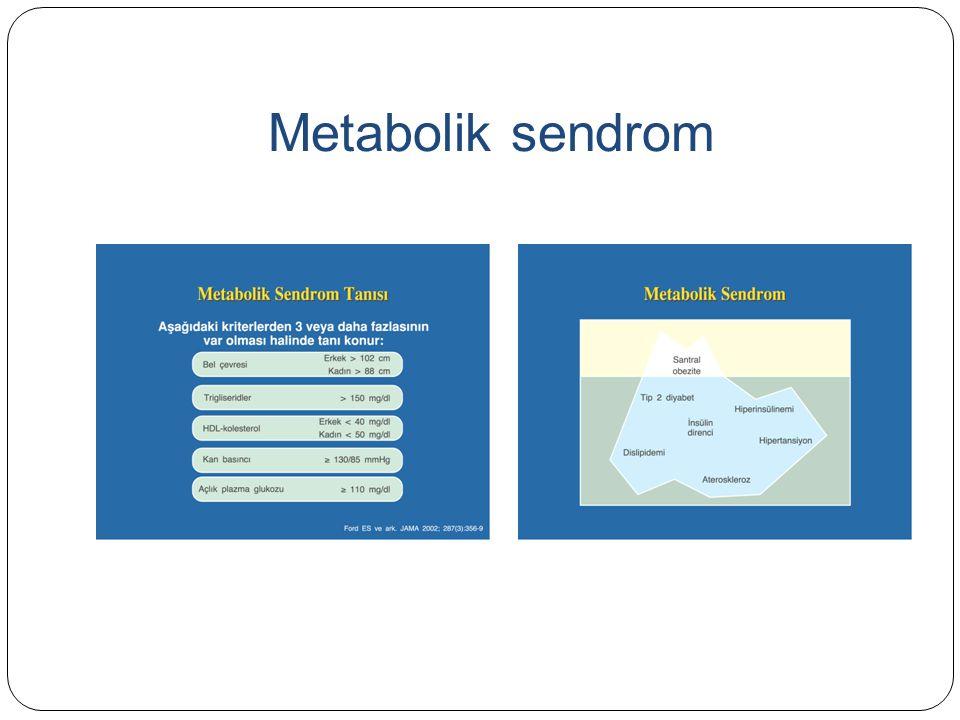 Metabolik sendrom