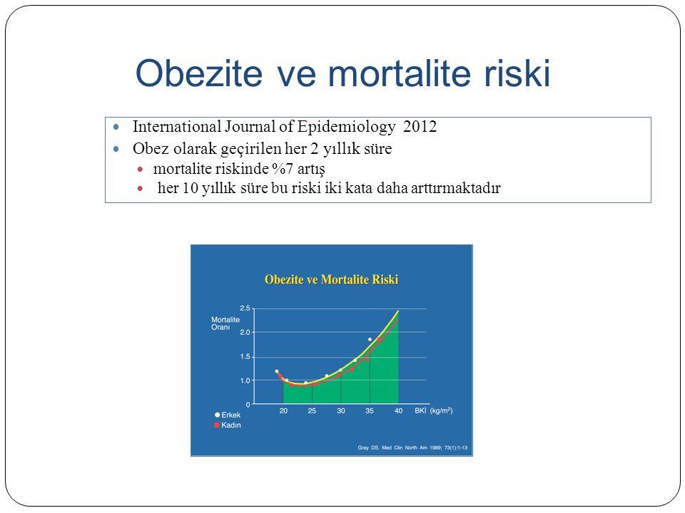 Obezite ve mortalite riski