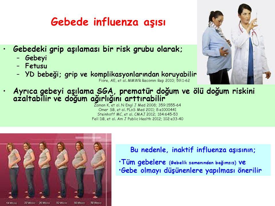 Gebede influenza aşısı