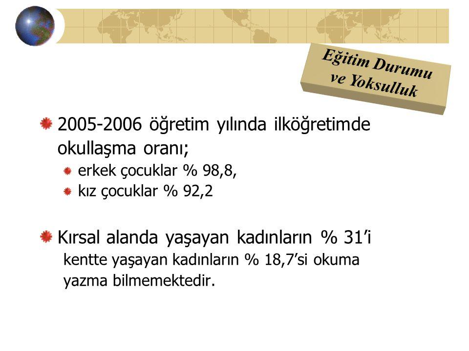 2005-2006 öğretim yılında ilköğretimde okullaşma oranı;