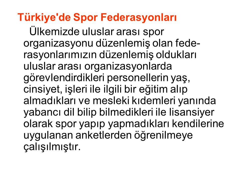Türkiye de Spor Federasyonları