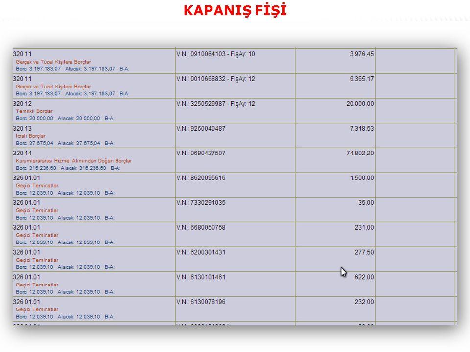 KAPANIŞ FİŞİ