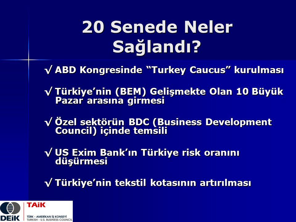 20 Senede Neler Sağlandı √ ABD Kongresinde Turkey Caucus kurulması