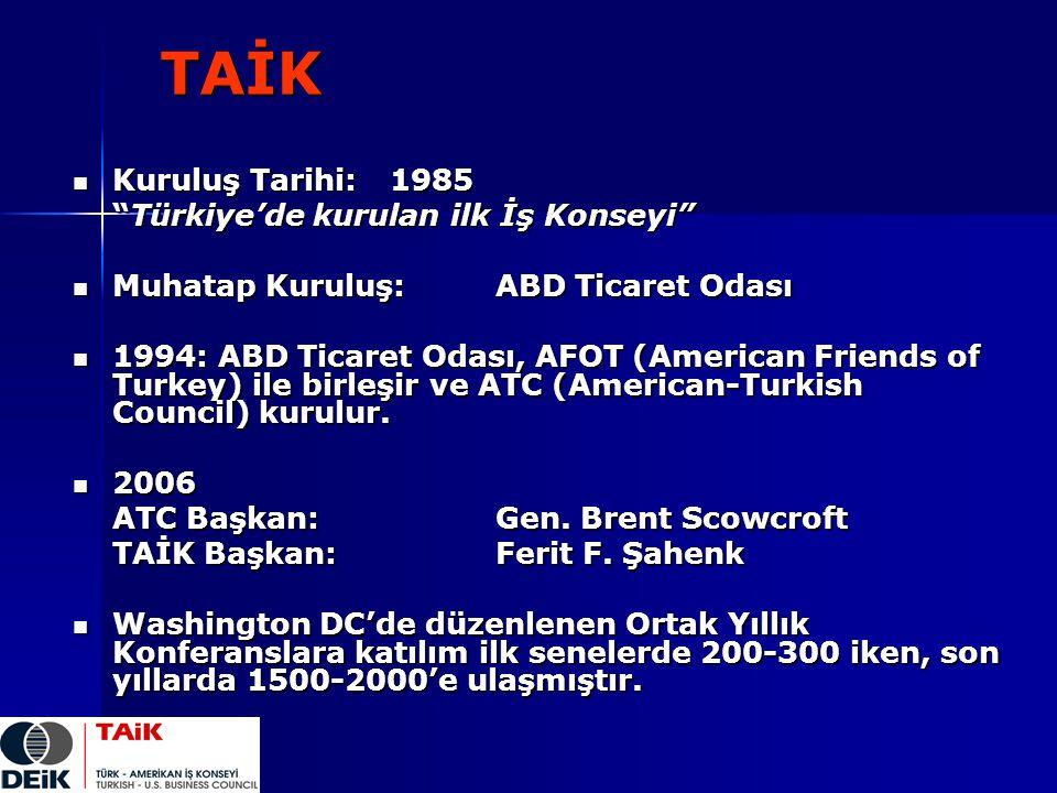 TAİK Kuruluş Tarihi: 1985 Türkiye'de kurulan ilk İş Konseyi
