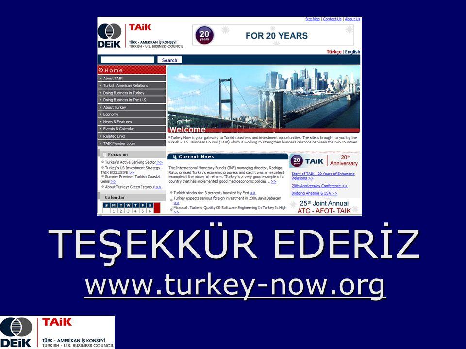 TEŞEKKÜR EDERİZ www.turkey-now.org
