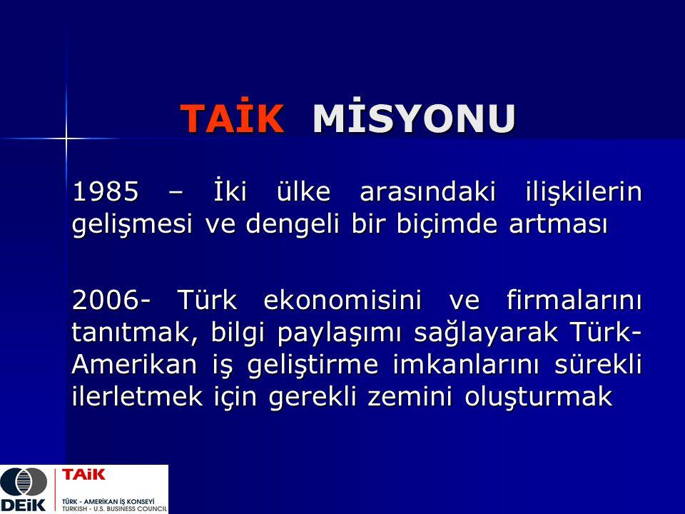 TAİK MİSYONU 1985 – İki ülke arasındaki ilişkilerin gelişmesi ve dengeli bir biçimde artması.