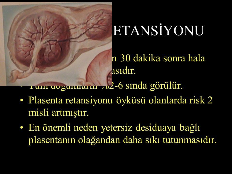 PLASENTA RETANSİYONU Fetusun doğumundan 30 dakika sonra hala plasentanın çıkmamasıdır. Tüm doğumların %2-6 sında görülür.