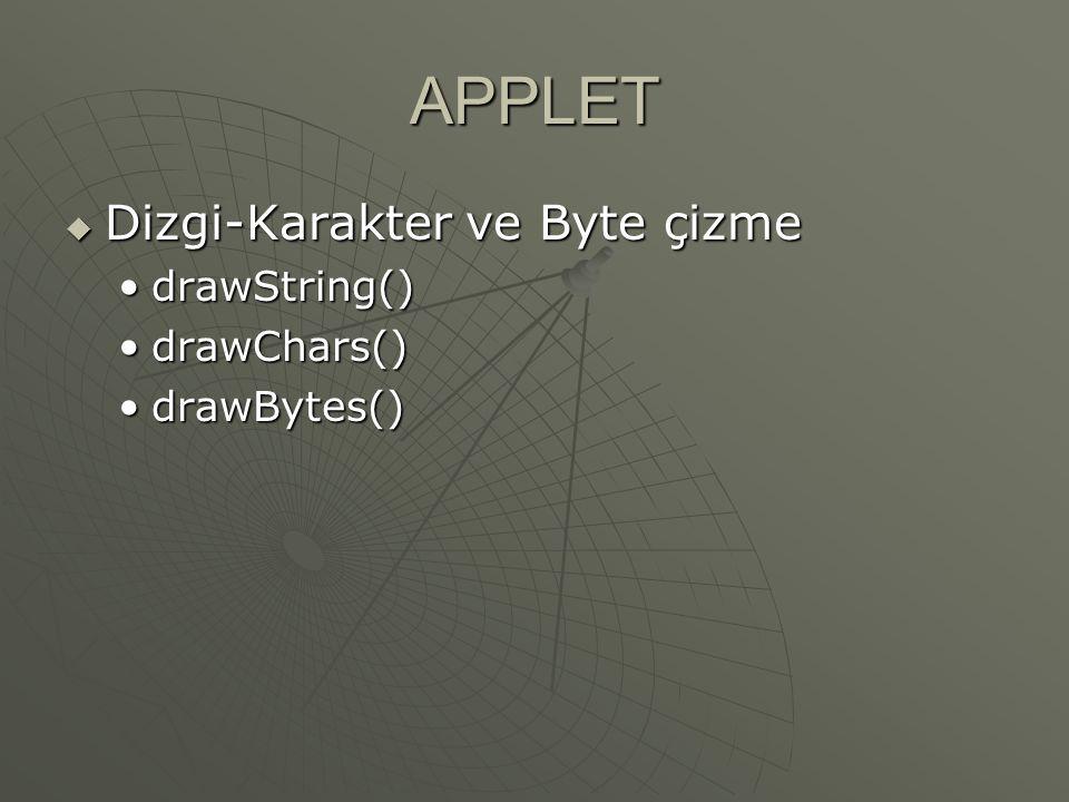 APPLET Dizgi-Karakter ve Byte çizme drawString() drawChars()