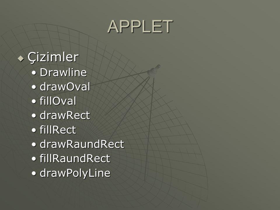 APPLET Çizimler Drawline drawOval fillOval drawRect fillRect