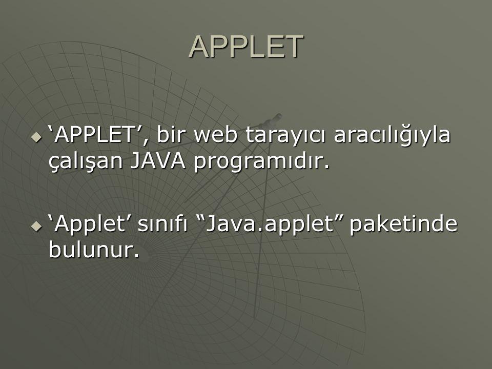 APPLET 'APPLET', bir web tarayıcı aracılığıyla çalışan JAVA programıdır.