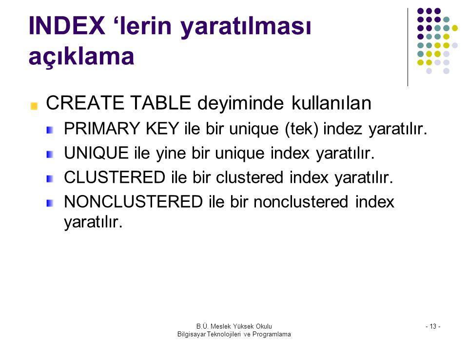 INDEX 'lerin yaratılması açıklama