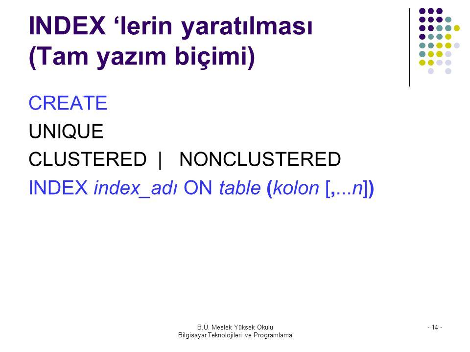 INDEX 'lerin yaratılması (Tam yazım biçimi)
