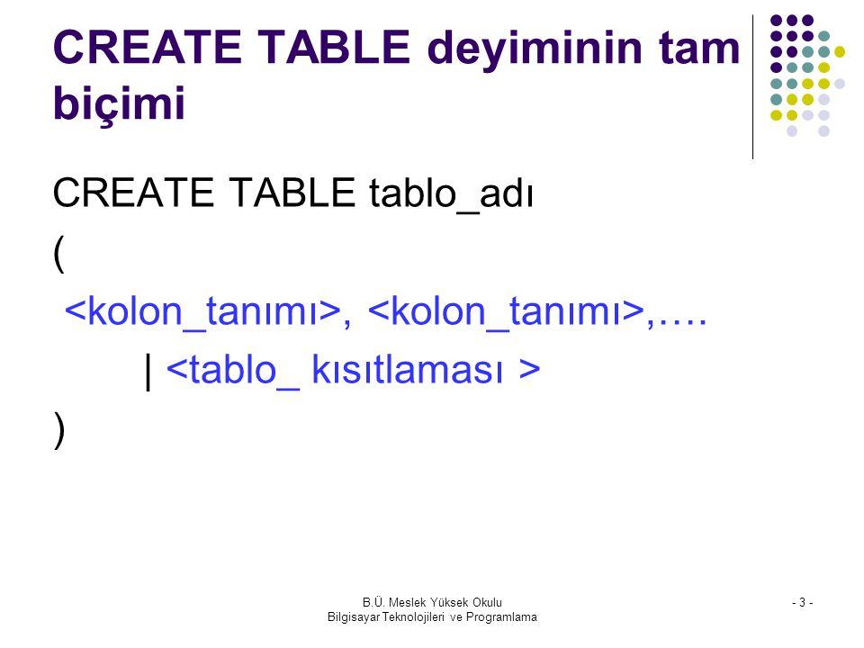 CREATE TABLE deyiminin tam biçimi
