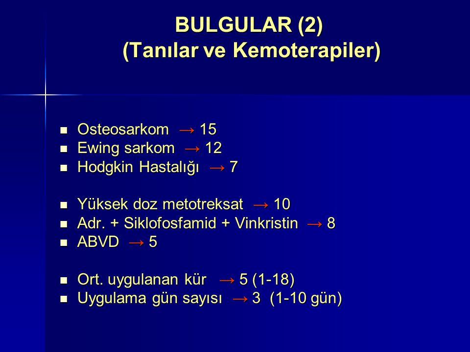 BULGULAR (2) (Tanılar ve Kemoterapiler)